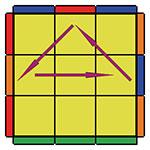 U permutation (b)