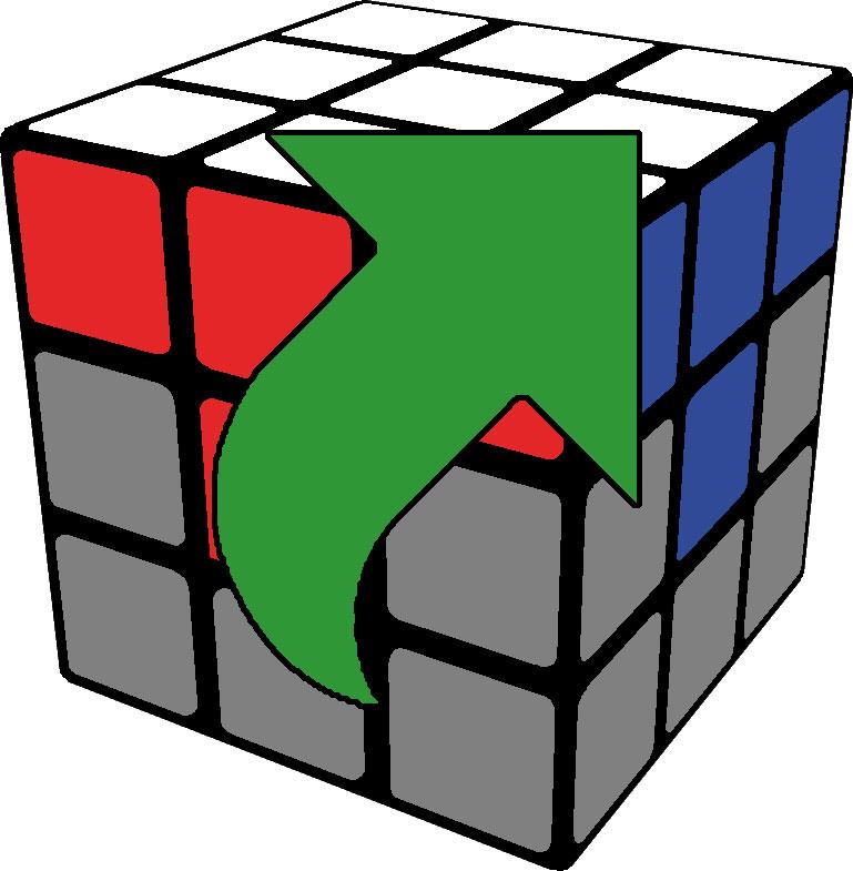 3x3-shortcuts