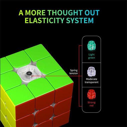 valk-3-elite-m-elasticity