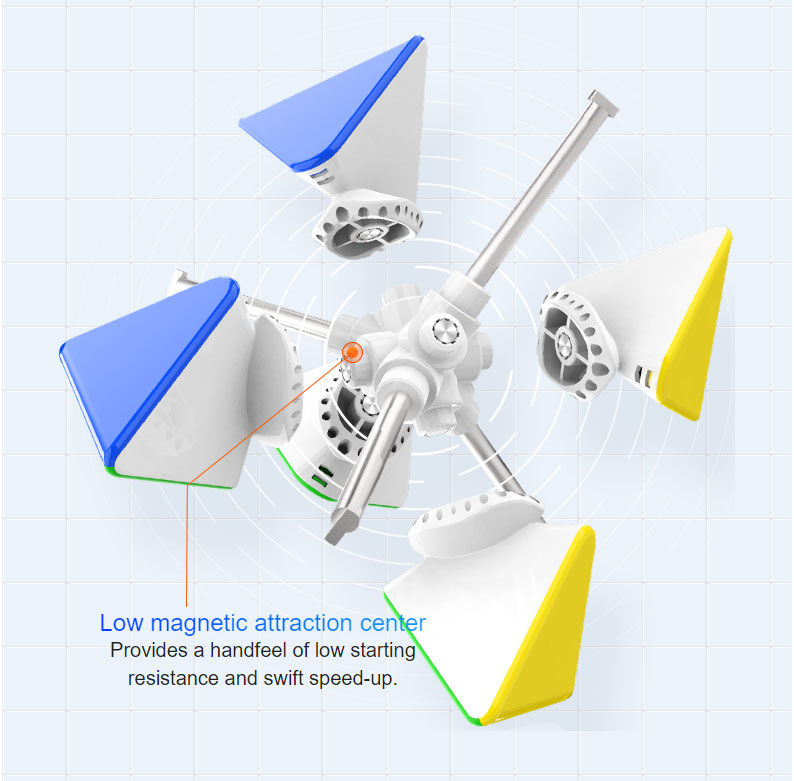 gan-pyraminx-magnets