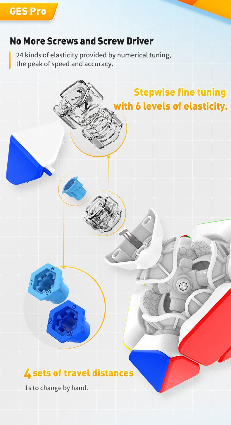 gan-skewb-ges-elasticity-system
