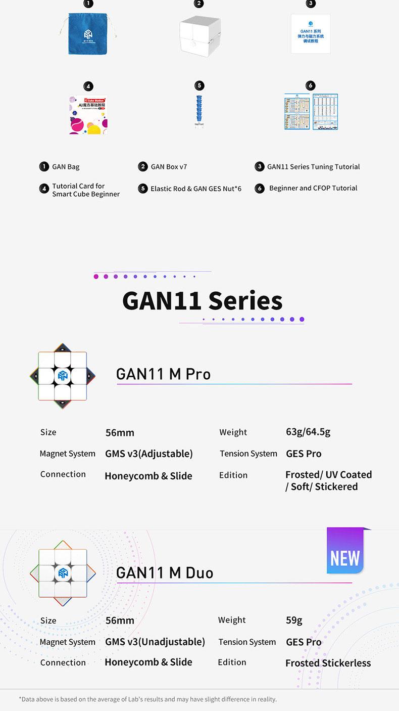 gan-11-m-duo-banner-13-configuration