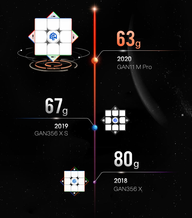 gan-11-m-pro-banner-history